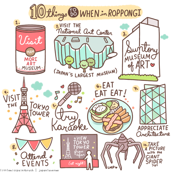 10 Things to do in Tokyo suburb